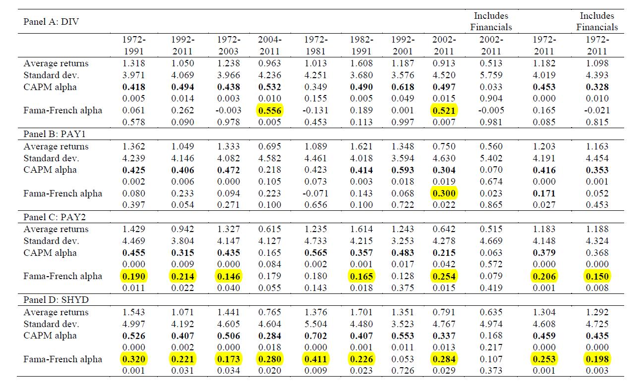 SHYD Table2 highlight