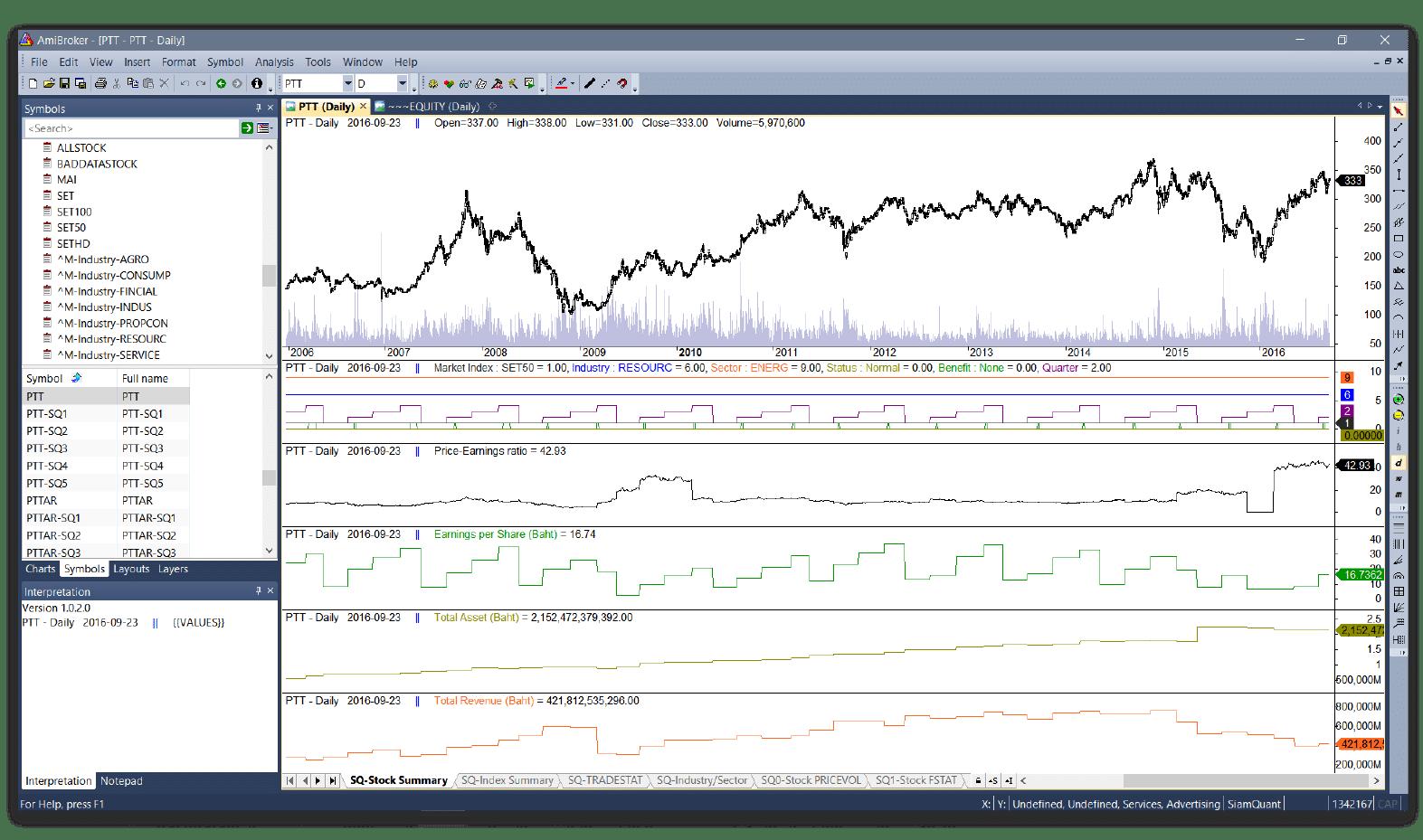hybrid database