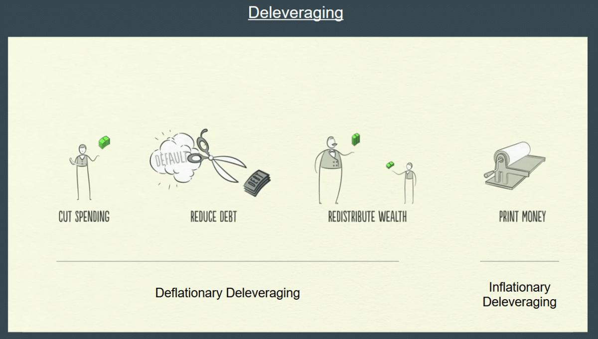 Deleveraging.png