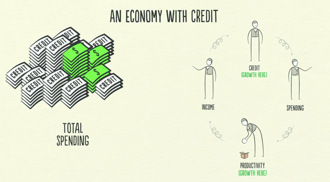SiamQuant-Economy-with-credit.png