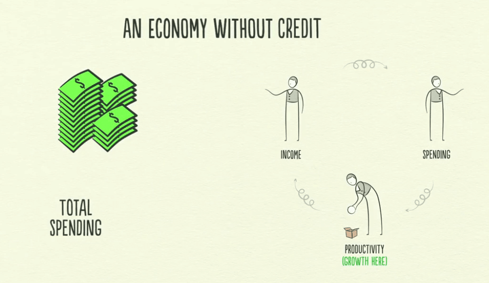 Economy-without-credit.png