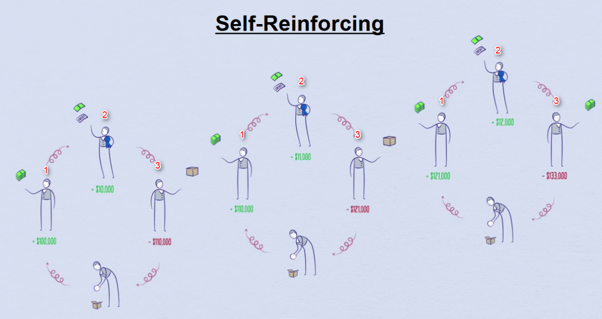 SiamQuant-Self-Reinforcing.png
