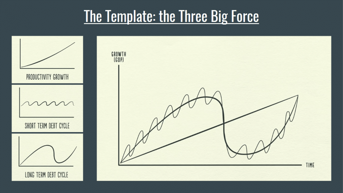 SiamQuant-The-Three-Big-Force.png