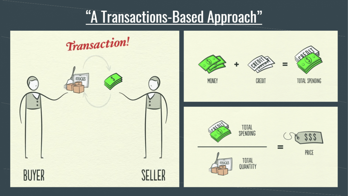 Transaction-based-approach.png