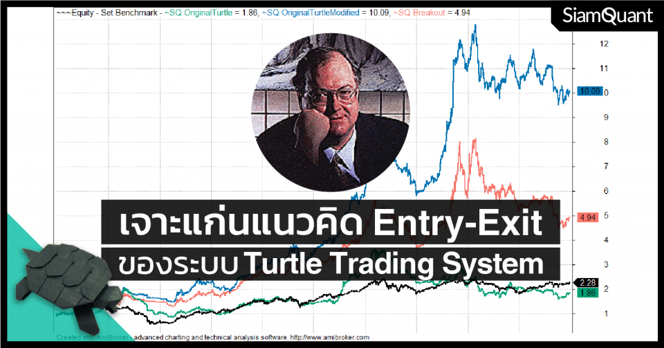 Trend trading system rules