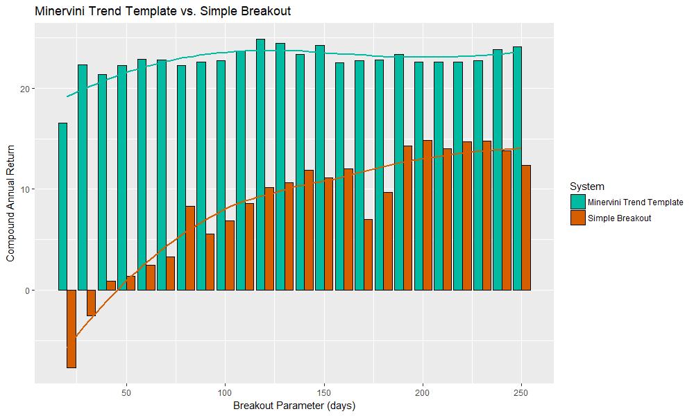 SiamQuant-CAR-Compare